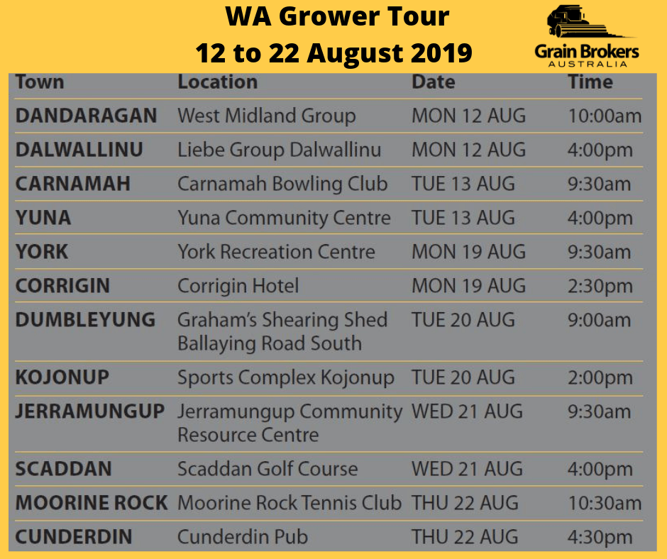 Wa Grower Tour 2019 Dates